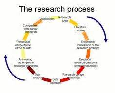 Reviewing the Literature: A Short Guide for Research Students